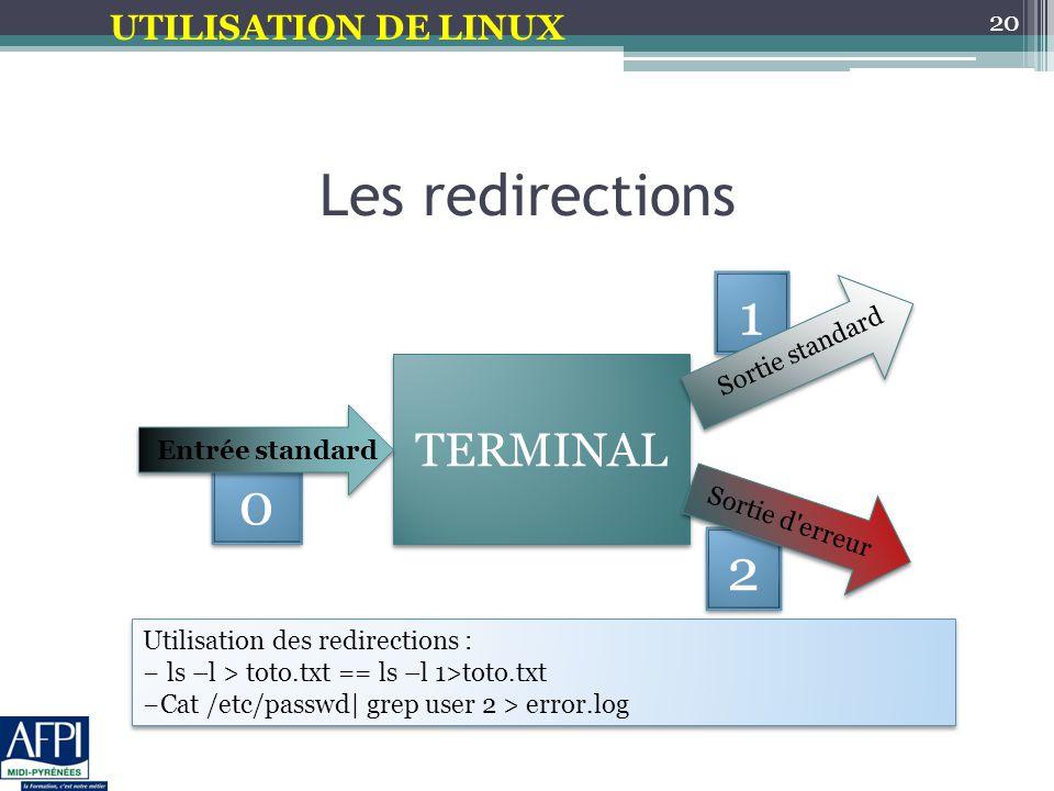 Les redirections 1 2 TERMINAL Sortie standard Entrée standard