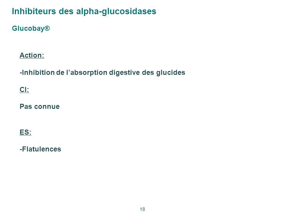 Inhibiteurs des alpha-glucosidases Glucobay®