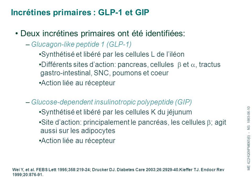 Incrétines primaires : GLP-1 et GIP