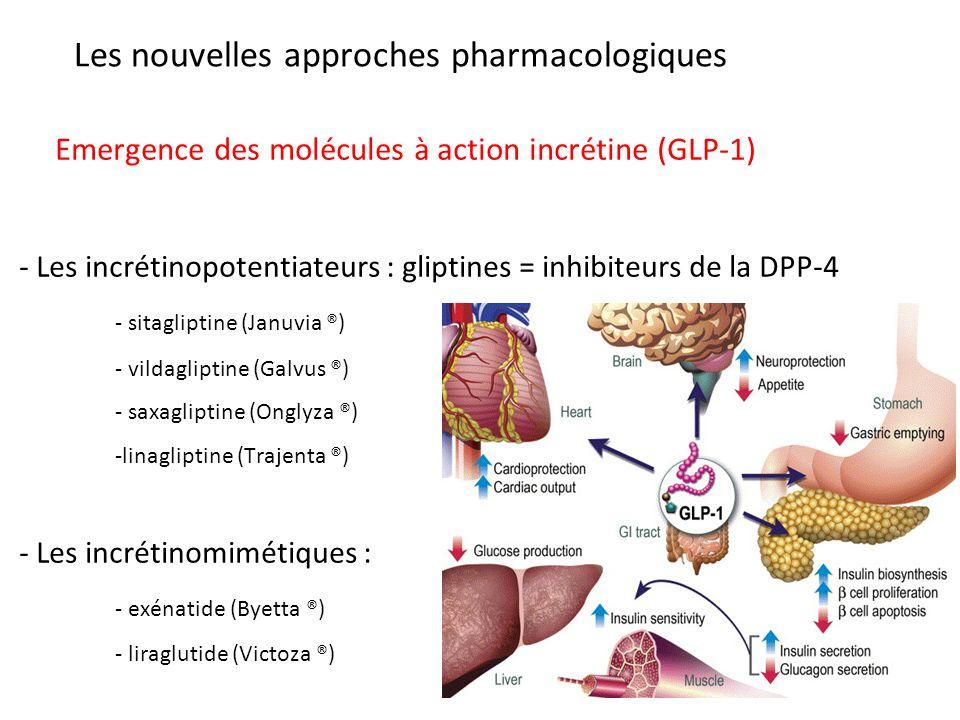 Les nouvelles approches pharmacologiques