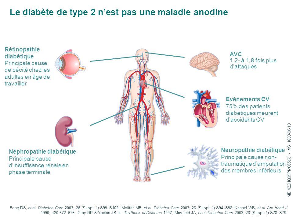 Le diabète de type 2 n'est pas une maladie anodine