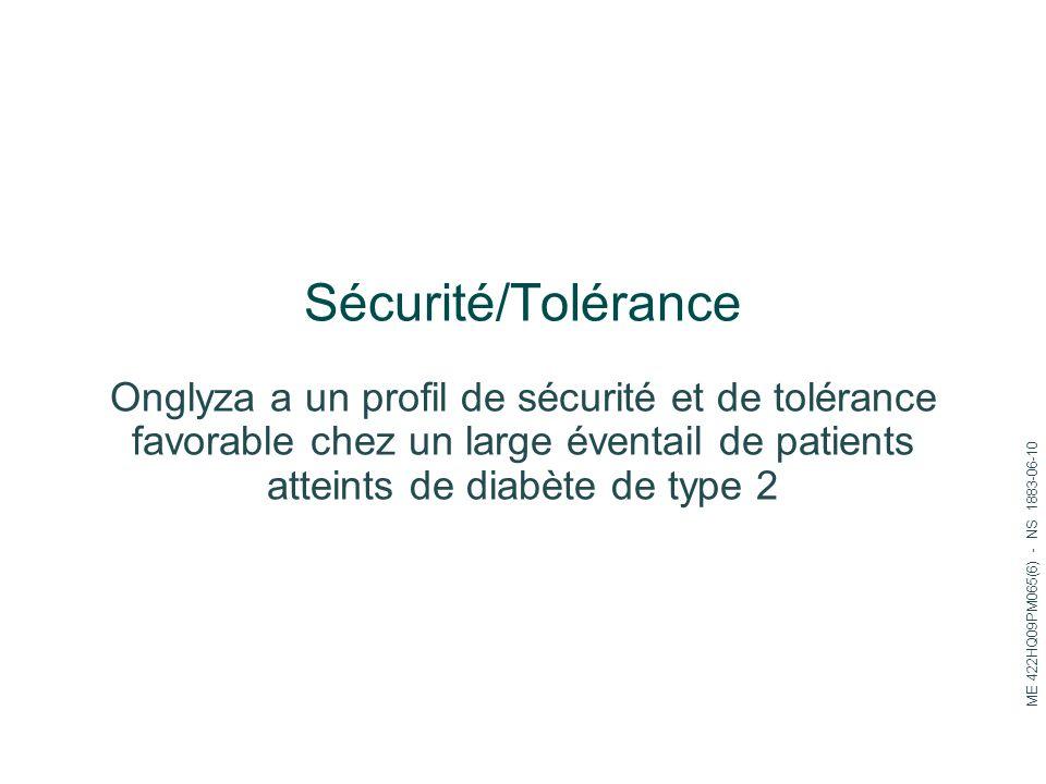Sécurité/Tolérance Onglyza a un profil de sécurité et de tolérance favorable chez un large éventail de patients atteints de diabète de type 2