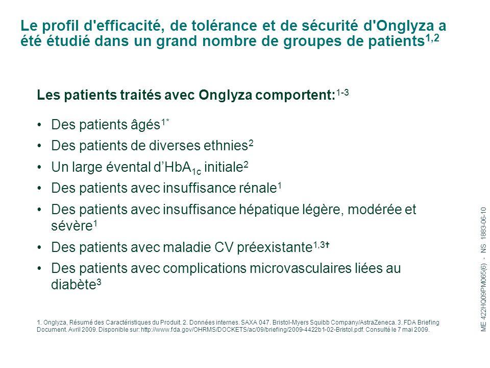 Le profil d efficacité, de tolérance et de sécurité d Onglyza a été étudié dans un grand nombre de groupes de patients1,2
