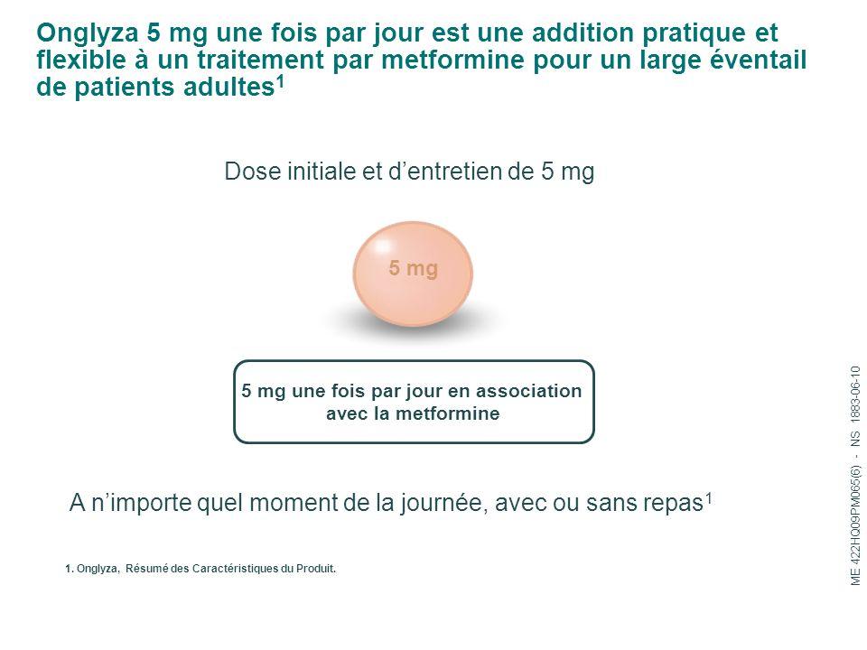 5 mg une fois par jour en association