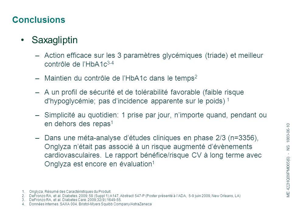 Saxagliptin Conclusions