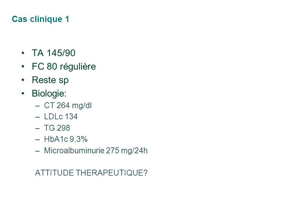 TA 145/90 FC 80 régulière Reste sp Biologie: Cas clinique 1