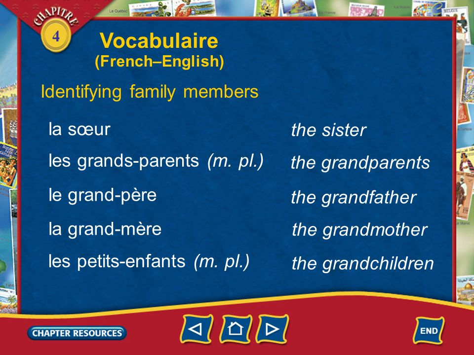 Vocabulaire Identifying family members la sœur the sister