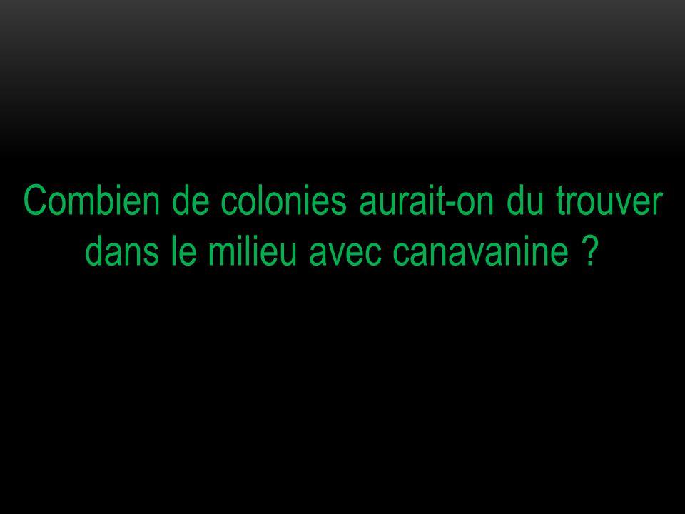Combien de colonies aurait-on du trouver dans le milieu avec canavanine