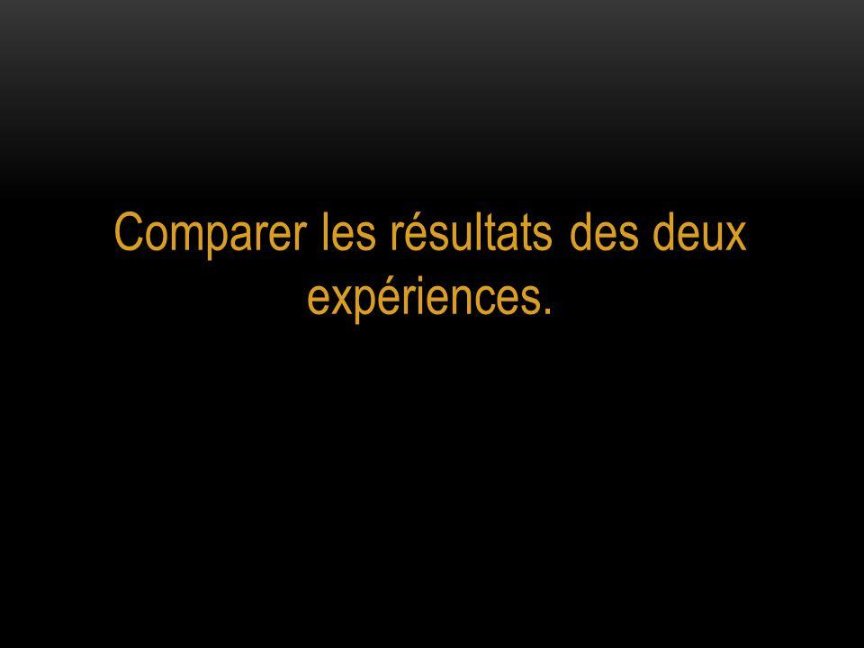 Comparer les résultats des deux expériences.