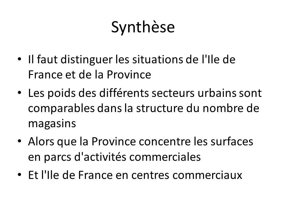 Synthèse Il faut distinguer les situations de l Ile de France et de la Province.