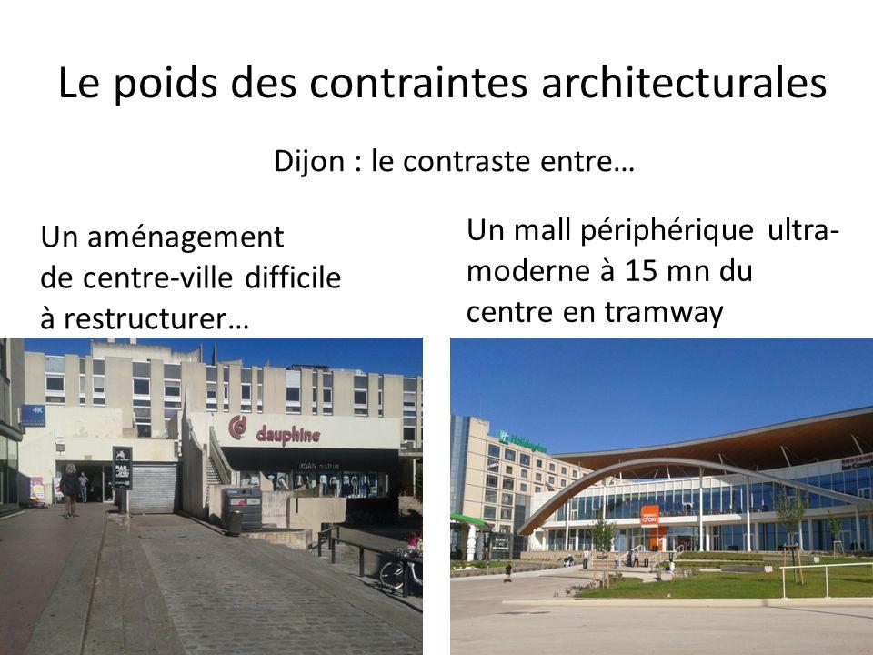 Le poids des contraintes architecturales