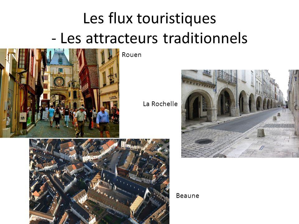 Les flux touristiques - Les attracteurs traditionnels