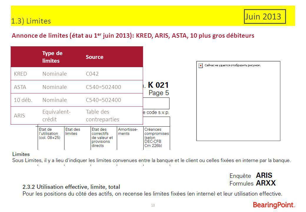 1.3) Limites Juin 2013. Annonce de limites (état au 1er juin 2013): KRED, ARIS, ASTA, 10 plus gros débiteurs.
