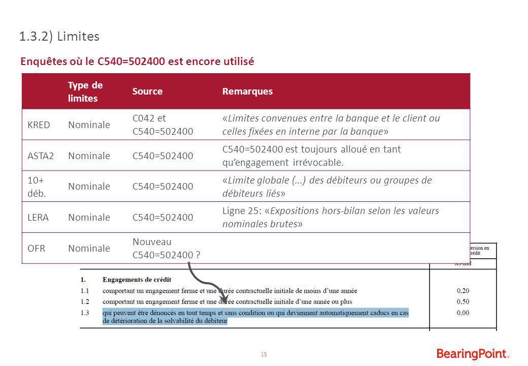 1.3.2) Limites Enquêtes où le C540=502400 est encore utilisé