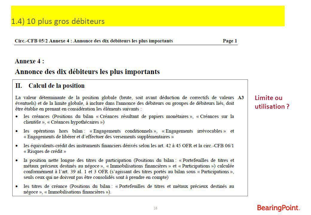 1.4) 10 plus gros débiteurs Limite ou utilisation