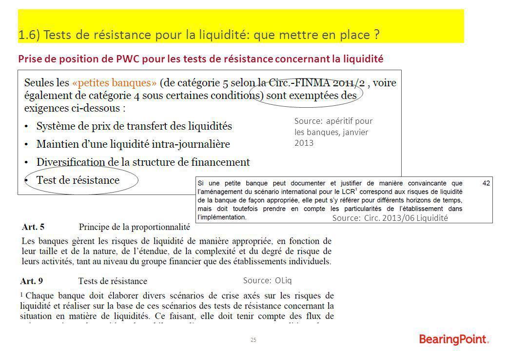 1.6) Tests de résistance pour la liquidité: que mettre en place