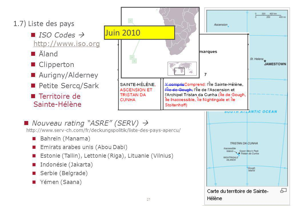 Juin 2010 1.7) Liste des pays ISO Codes  http://www.iso.org Äland