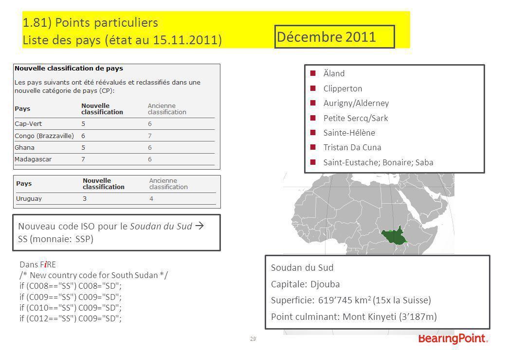 1.81) Points particuliers Liste des pays (état au 15.11.2011)