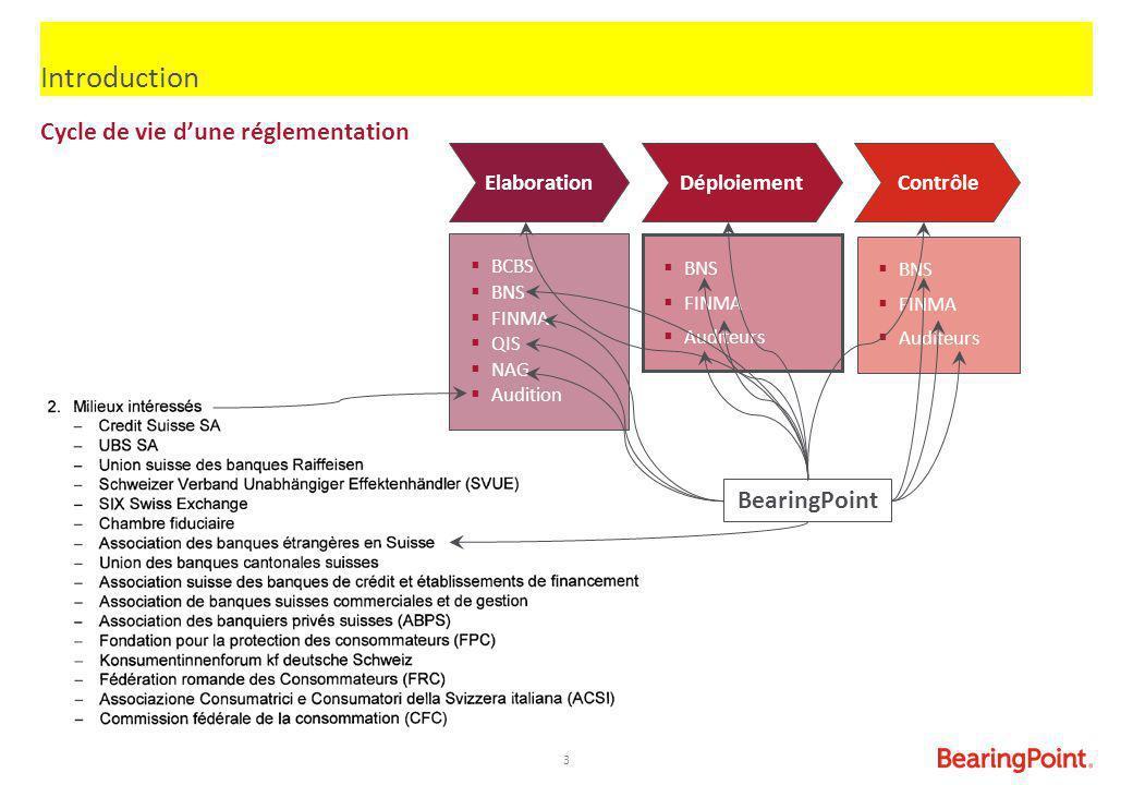 Introduction Cycle de vie d'une réglementation BearingPoint Contrôle