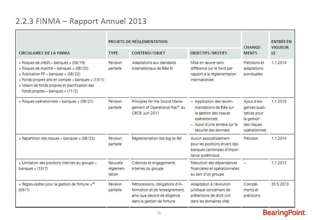 2.2.3 FINMA – Rapport Annuel 2013