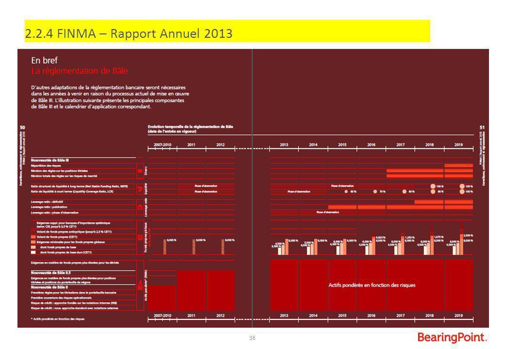 2.2.4 FINMA – Rapport Annuel 2013