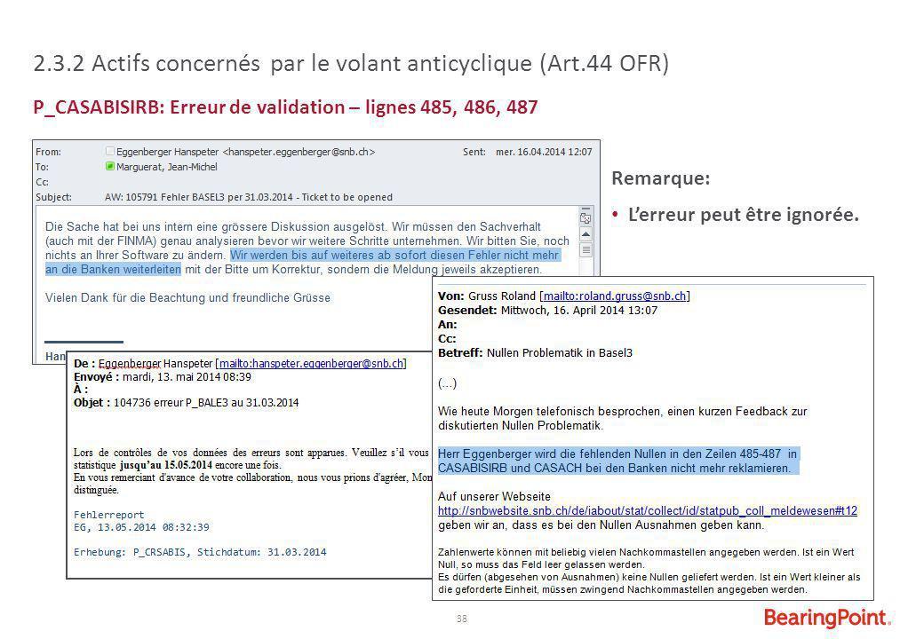2.3.2 Actifs concernés par le volant anticyclique (Art.44 OFR)