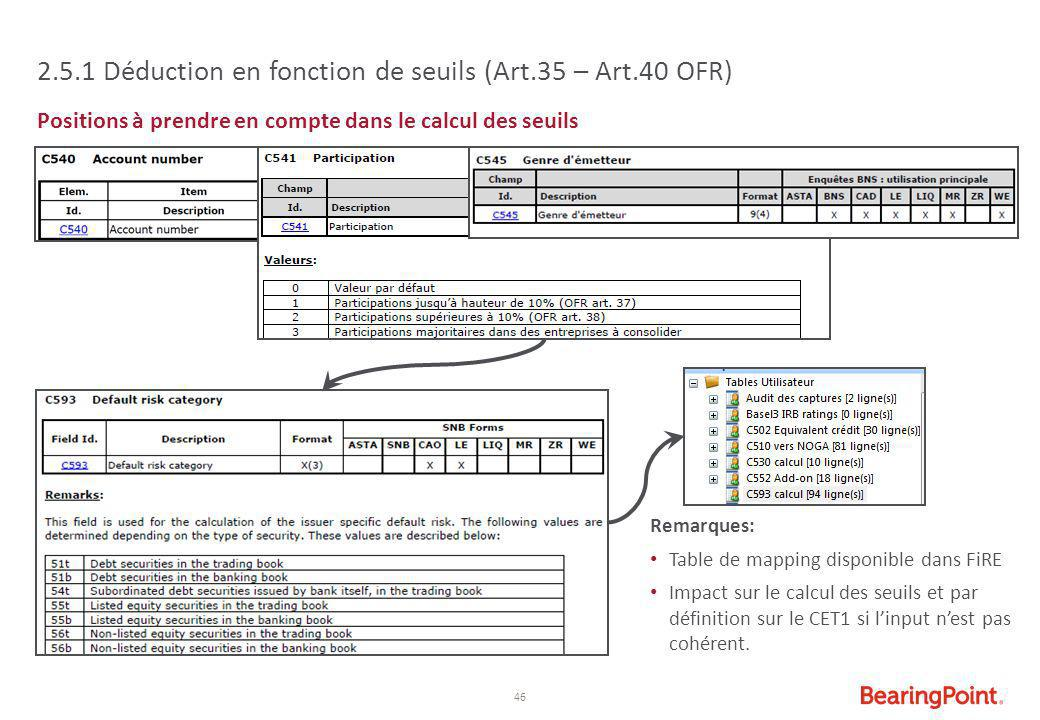 2.5.1 Déduction en fonction de seuils (Art.35 – Art.40 OFR)