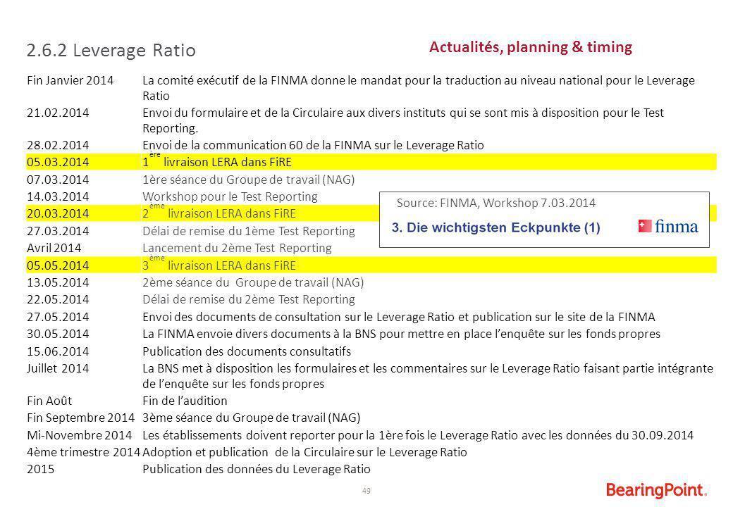 2.6.2 Leverage Ratio Actualités, planning & timing Fin Janvier 2014