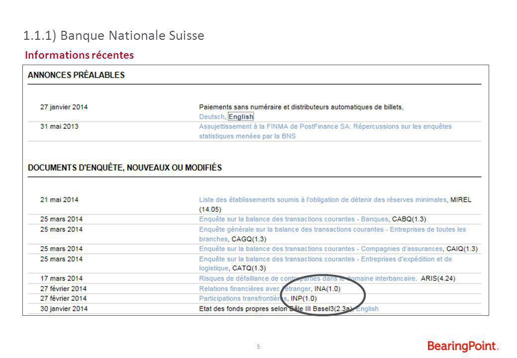 1.1.1) Banque Nationale Suisse