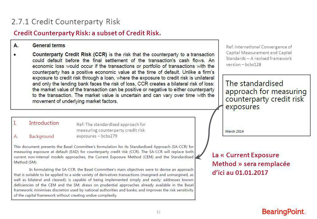 2.7.1 Credit Counterparty Risk