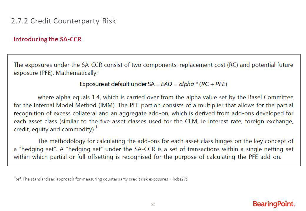 2.7.2 Credit Counterparty Risk