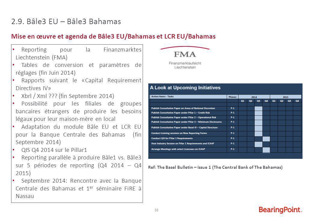 2.9. Bâle3 EU – Bâle3 Bahamas Mise en œuvre et agenda de Bâle3 EU/Bahamas et LCR EU/Bahamas. Reporting pour la Finanzmarktes Liechtenstein (FMA)