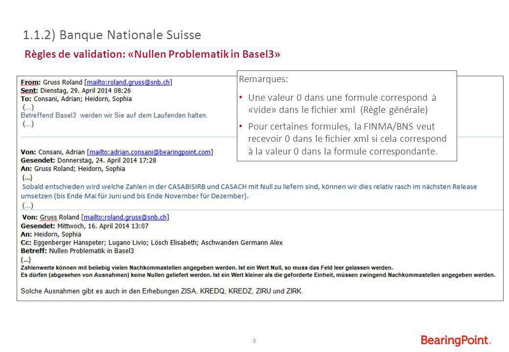 1.1.2) Banque Nationale Suisse
