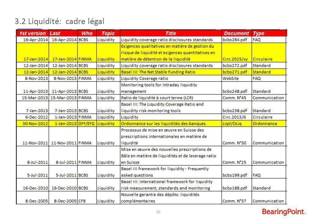 3.2 Liquidité: cadre légal