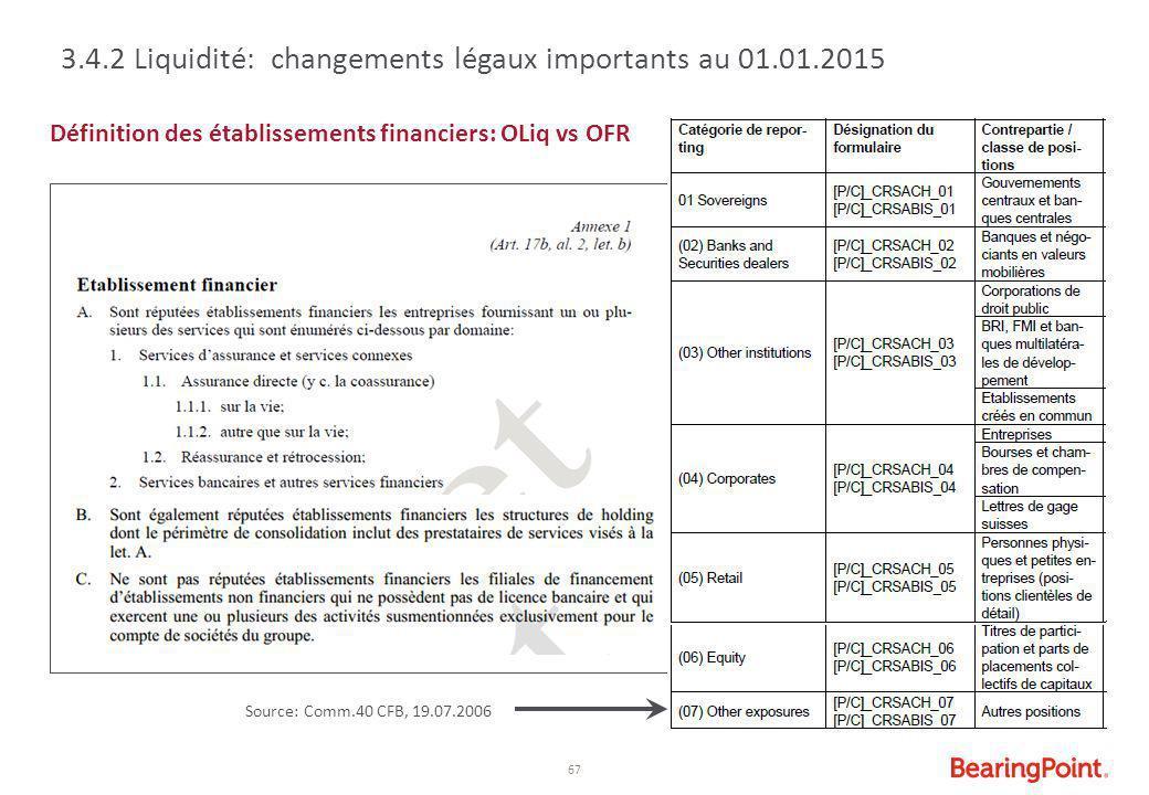 3.4.2 Liquidité: changements légaux importants au 01.01.2015