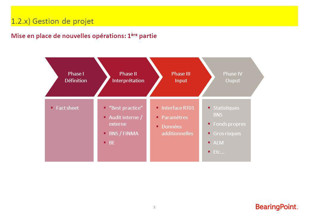 1.2.x) Gestion de projet Mise en place de nouvelles opérations: 1ère partie. Fact sheet. Best practice