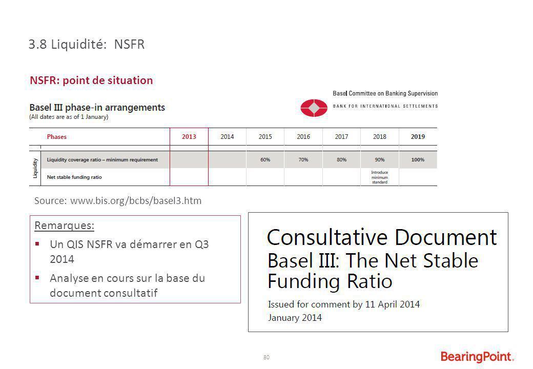 3.8 Liquidité: NSFR NSFR: point de situation Remarques: