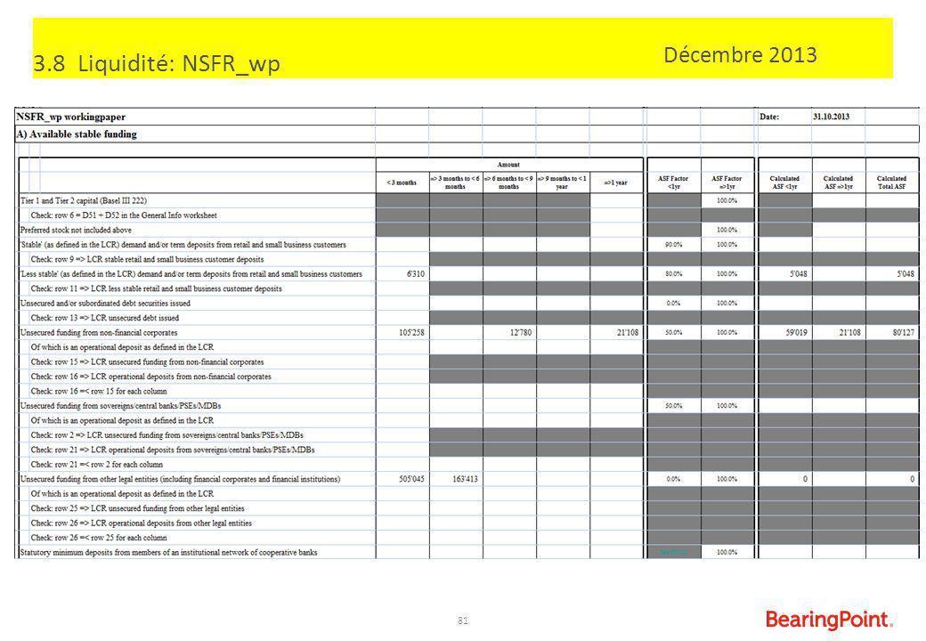 3.8 Liquidité: NSFR_wp Décembre 2013