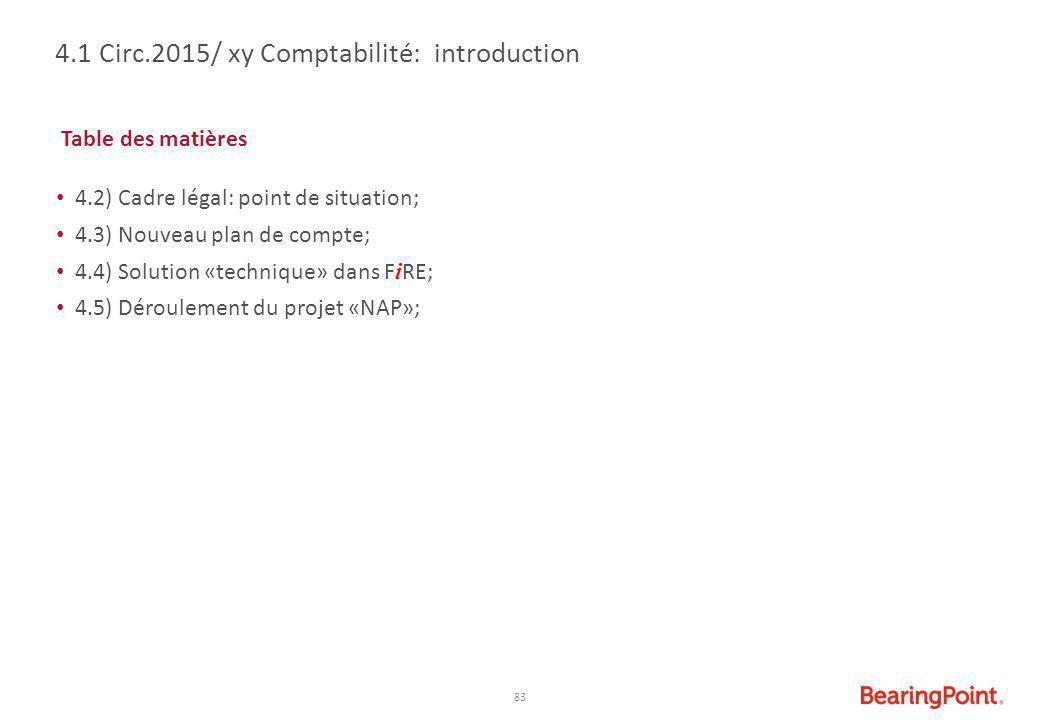 4.1 Circ.2015/ xy Comptabilité: introduction