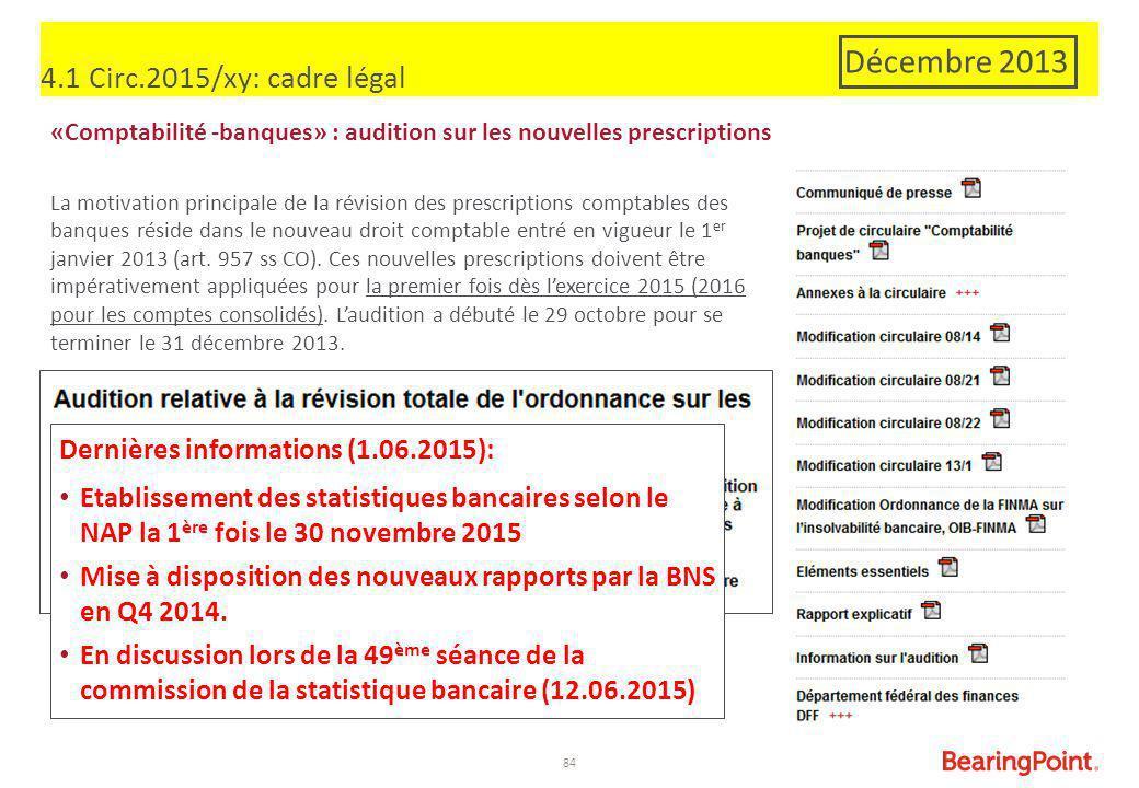 Décembre 2013 4.1 Circ.2015/xy: cadre légal