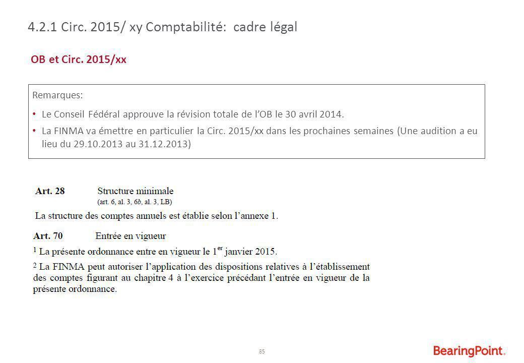 4.2.1 Circ. 2015/ xy Comptabilité: cadre légal