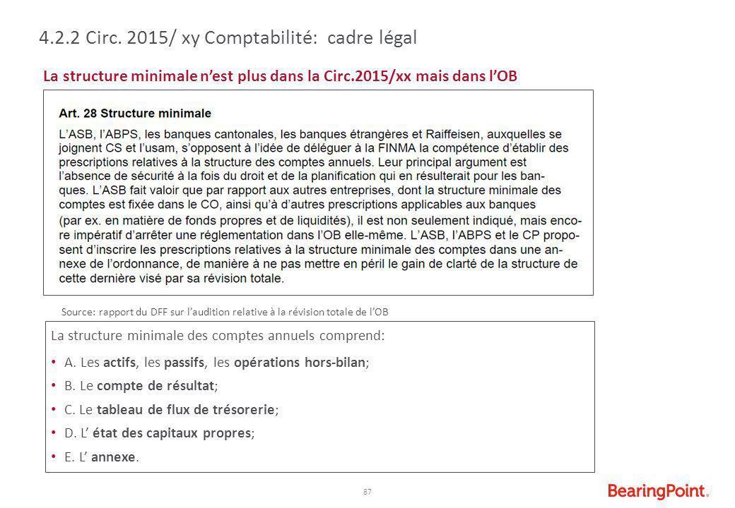 4.2.2 Circ. 2015/ xy Comptabilité: cadre légal