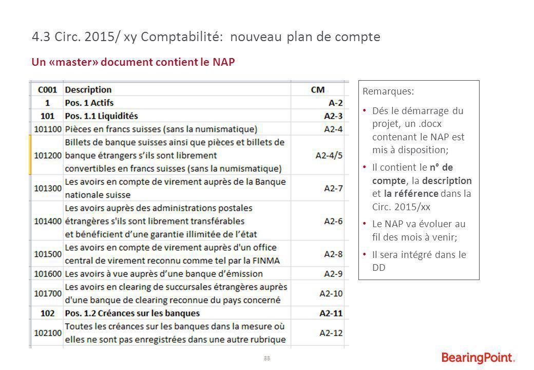 4.3 Circ. 2015/ xy Comptabilité: nouveau plan de compte