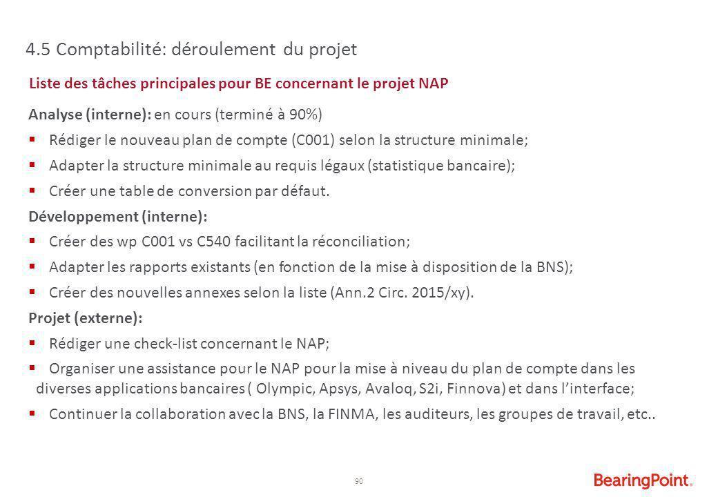 4.5 Comptabilité: déroulement du projet