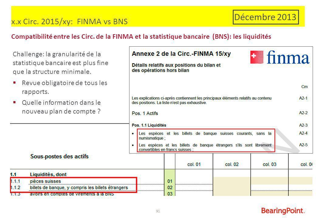 x.x Circ. 2015/xy: FINMA vs BNS