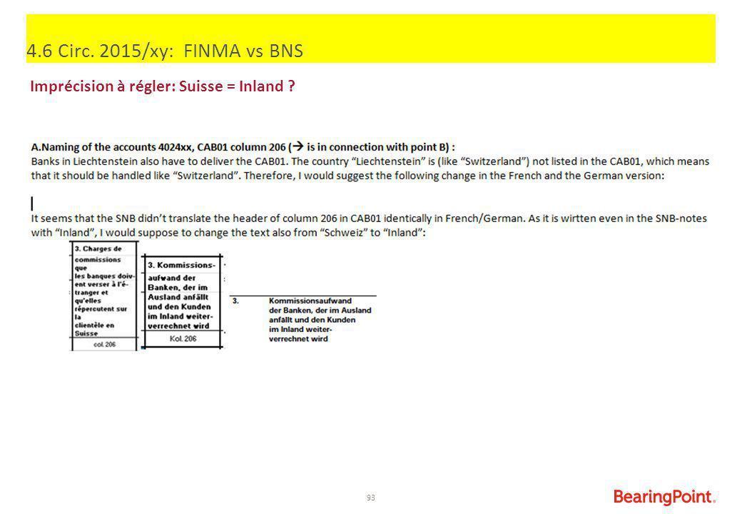 4.6 Circ. 2015/xy: FINMA vs BNS Imprécision à régler: Suisse = Inland