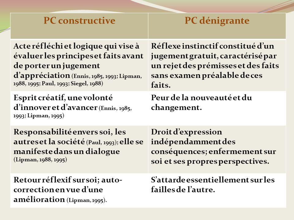 PC constructive PC dénigrante