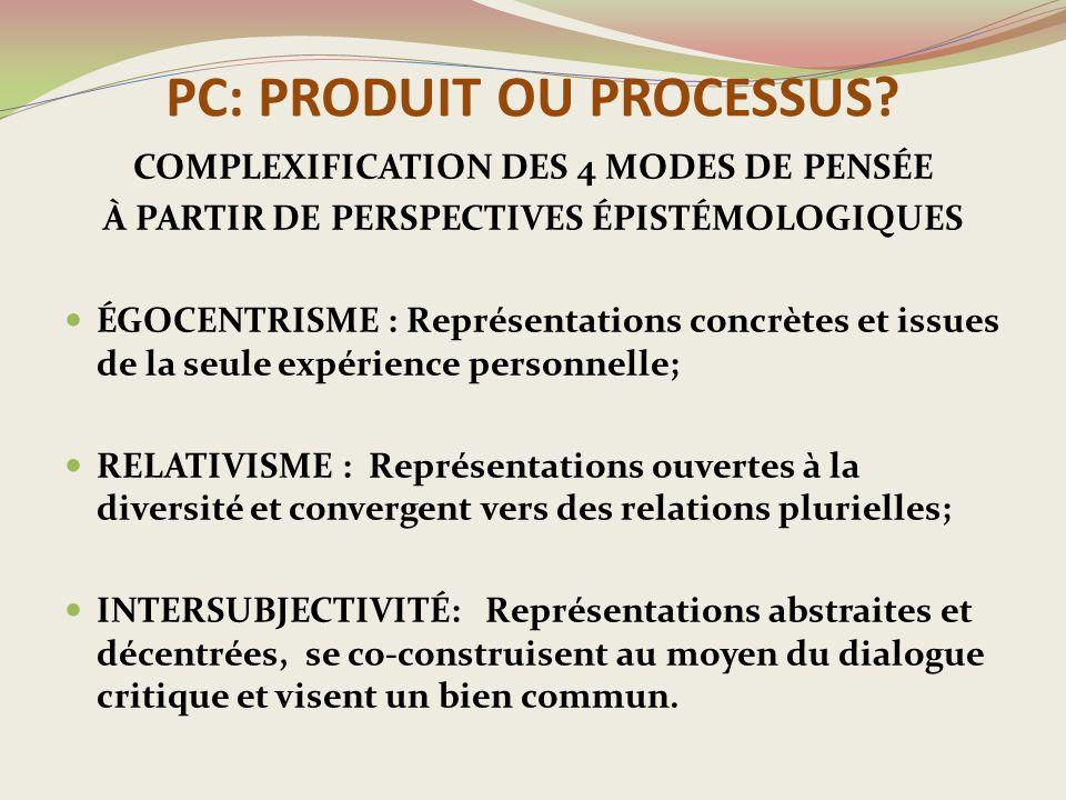 PC: PRODUIT OU PROCESSUS