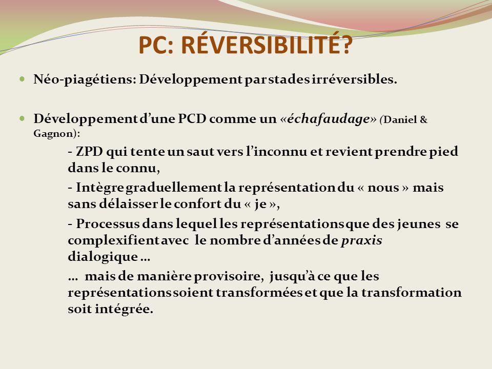 PC: RÉVERSIBILITÉ Néo-piagétiens: Développement par stades irréversibles. Développement d'une PCD comme un «échafaudage» (Daniel & Gagnon):