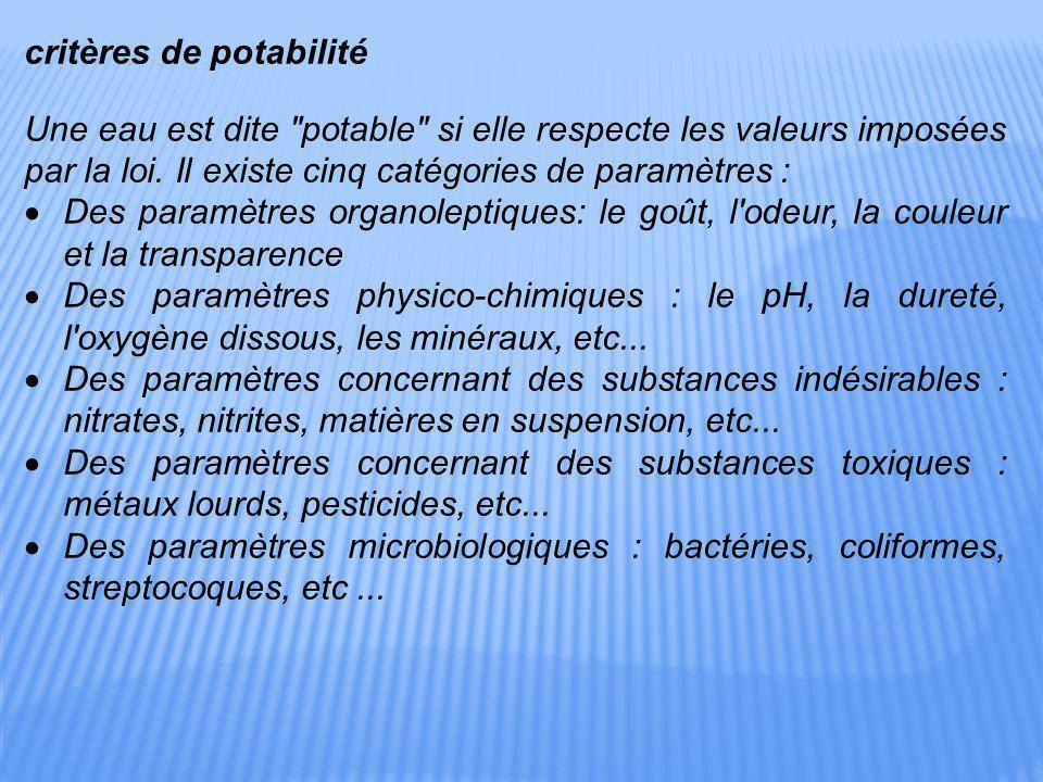 critères de potabilité